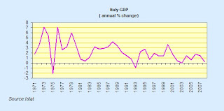 Italy+long+term+GDP.jpg