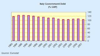 italian+givt+debt.jpg
