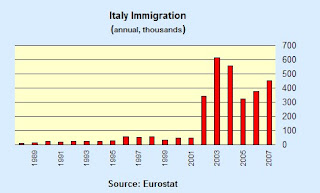 italy+immigration.jpg