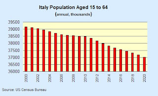 italy+working+age.jpg
