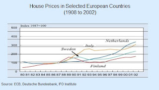 italy+house+prices+two.jpg