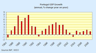 portugal+GDP.jpg