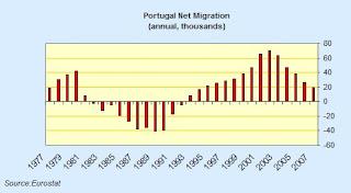 portugal+migration+2.jpg