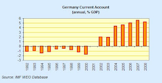 german+current+account.jpg