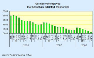 german+unemployed.jpg