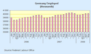 germany+unemployed.jpg
