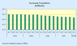 german+population.jpg