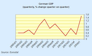 german+GDP.jpg