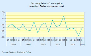germany+consumption.jpg