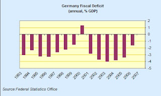 german+fiscal+deficit.jpg