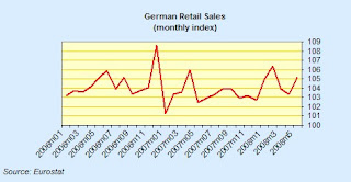german+retail+i+2.jpg