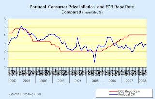 portugal+ECB.jpg
