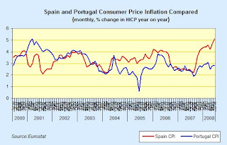spain+and+P+cpi.jpg