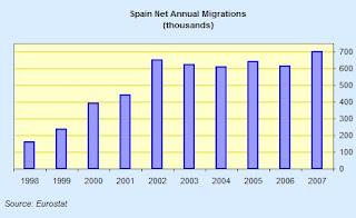 spain+migration.jpg
