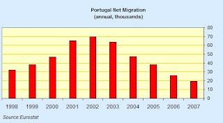 portugal+migration.jpg