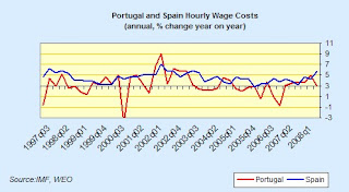 spain+and+P+hourly+wage+costs.jpg