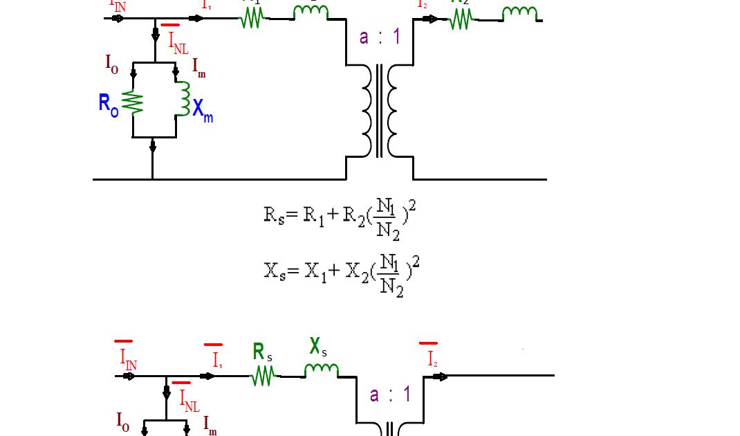 power energy machines: Transformer Equivalent circuit