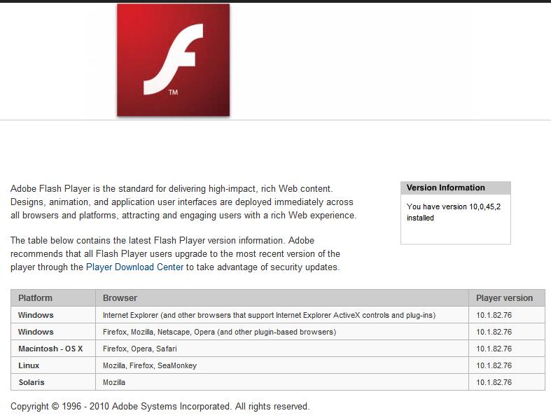 Abhinav's Tech Blog: OBIEE 11g - Flash Player 10 1 required