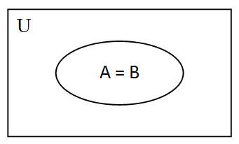 Diagram venn la belle diagram venn ccuart Gallery