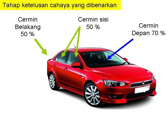 Kadar piawai ketelusan cahaya cermin kenderaan yang ditetapkan oleh JPJ