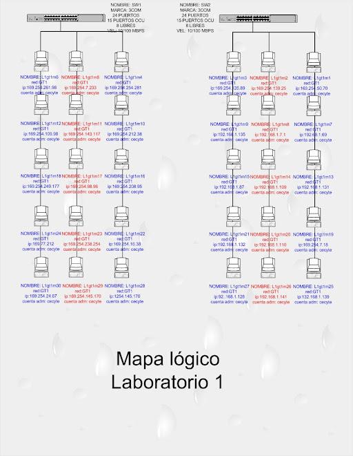 Mapa Logico