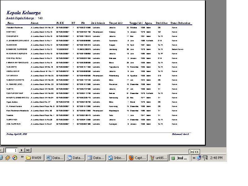 Komputerisasi Data Penduduk Rw 09 Rw 09 Blok Iii Rawalumbu