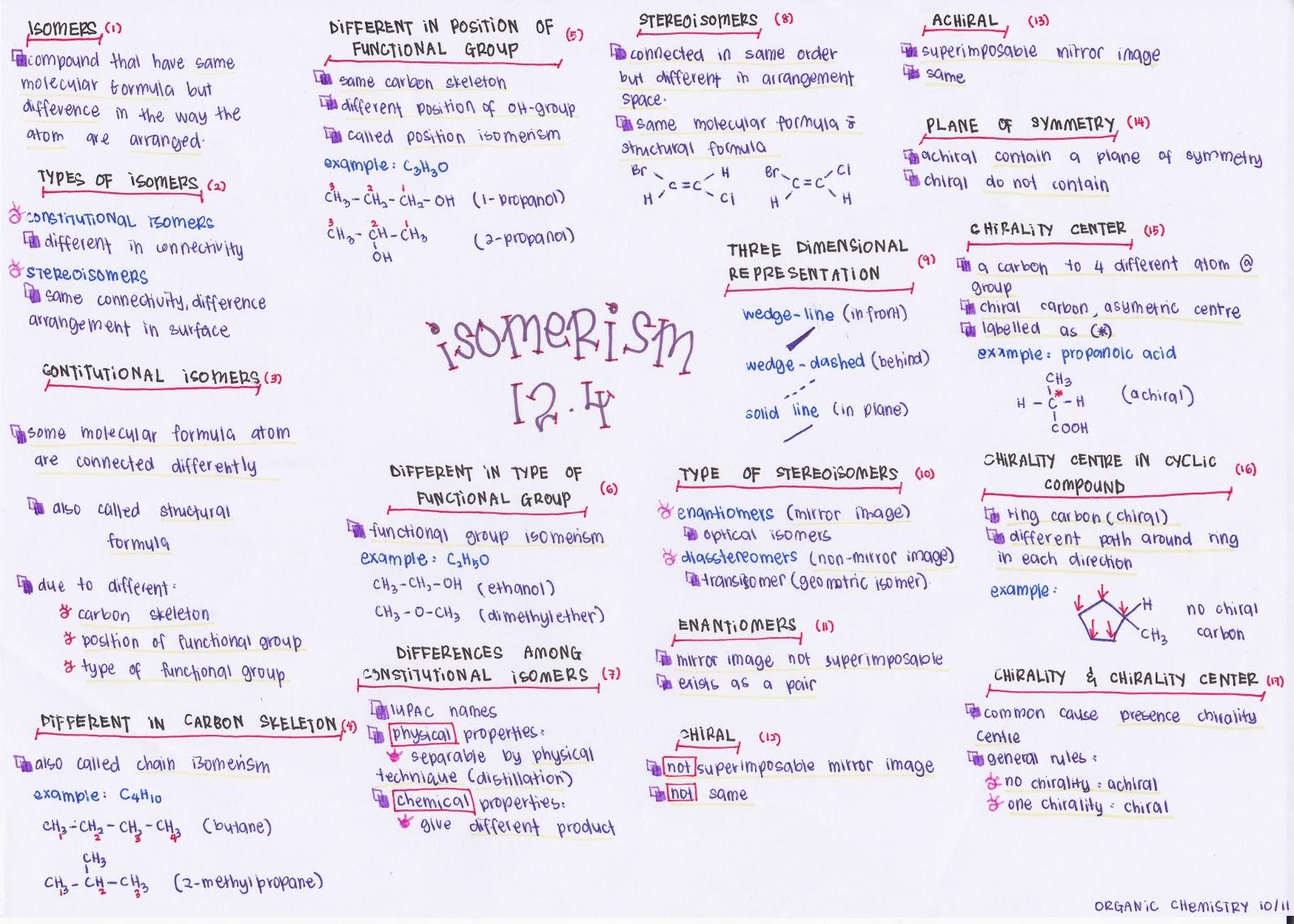 Chemist Information Introduction To Organic Chemistry 12 4 Isomerism