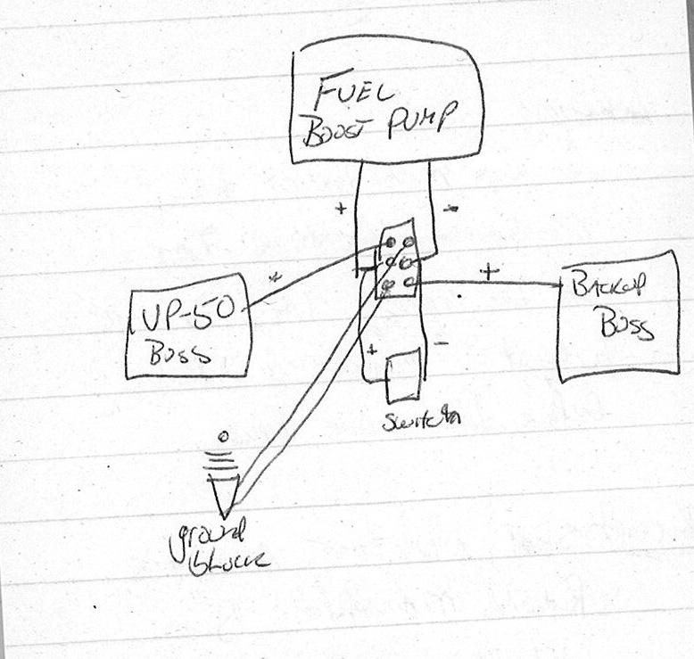 C172 Fuel System Schematic