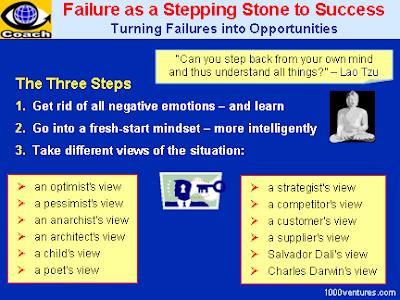 essays on failure