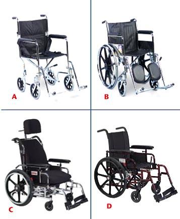 Handicap Types