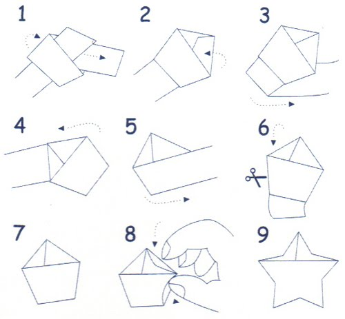 Grace in Creative Life: How to Make Origami Lucky Star - photo#3