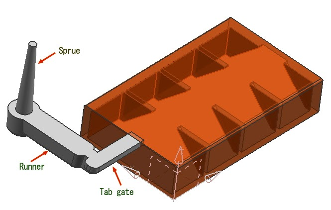 Gate Vestige Injection Molding Protomold Design Tips For