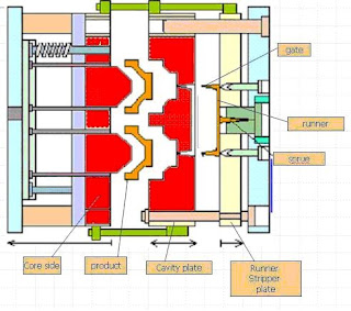 nx mold design tutorial pdf