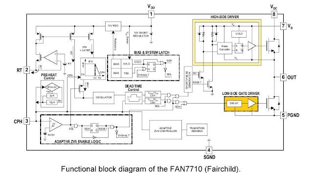 circuit diagram in making incandescent lamps