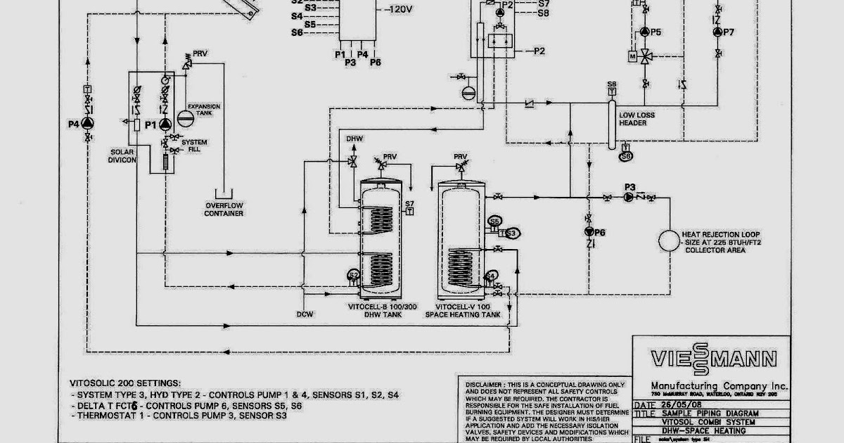 Dave's Solar Conversion Project: System Schematic