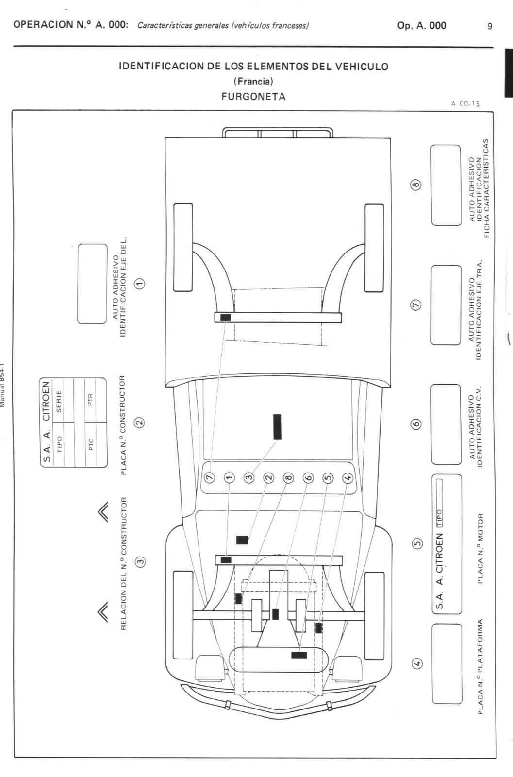 lalo-manuales de mecanica: manual de mecanica de citroen