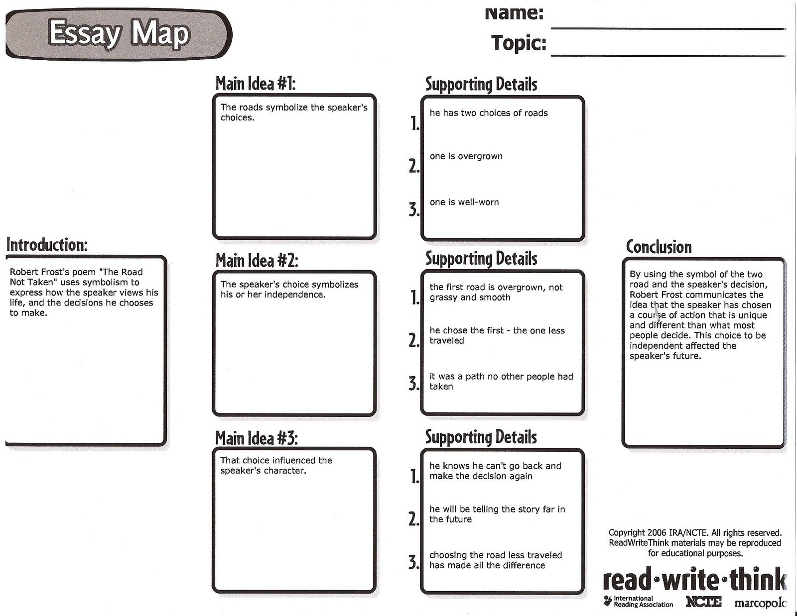 Read write think essay map
