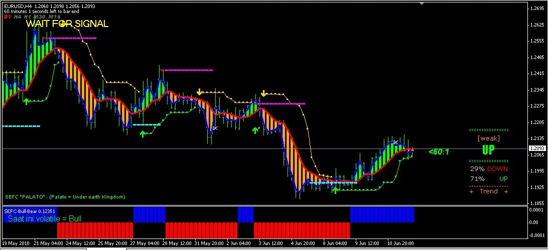 Forex monday friday quora site www.quora.com