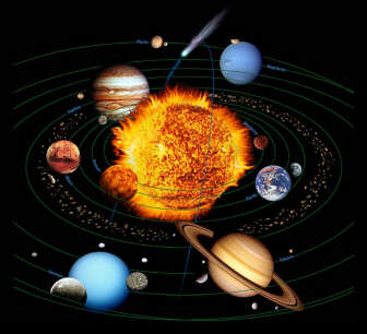 outside of solar system outer planets - photo #37