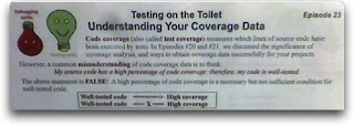 google厕所中的试题