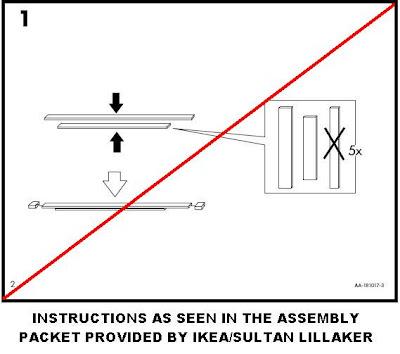 IKEA Bed & Lillaker Bed Slats: Sultan Lillaker IKEA Bed