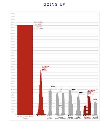 Washington tisdag dyrt avsked for sapopera