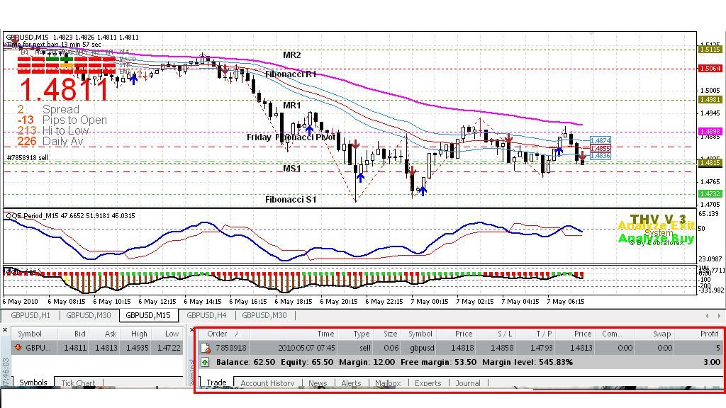 Trader forex kaya