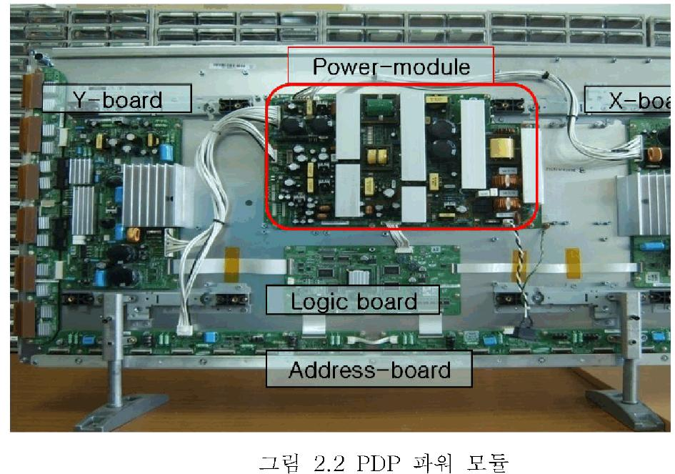 Flyback Transformer Active Snubber Design Electrical Engineering