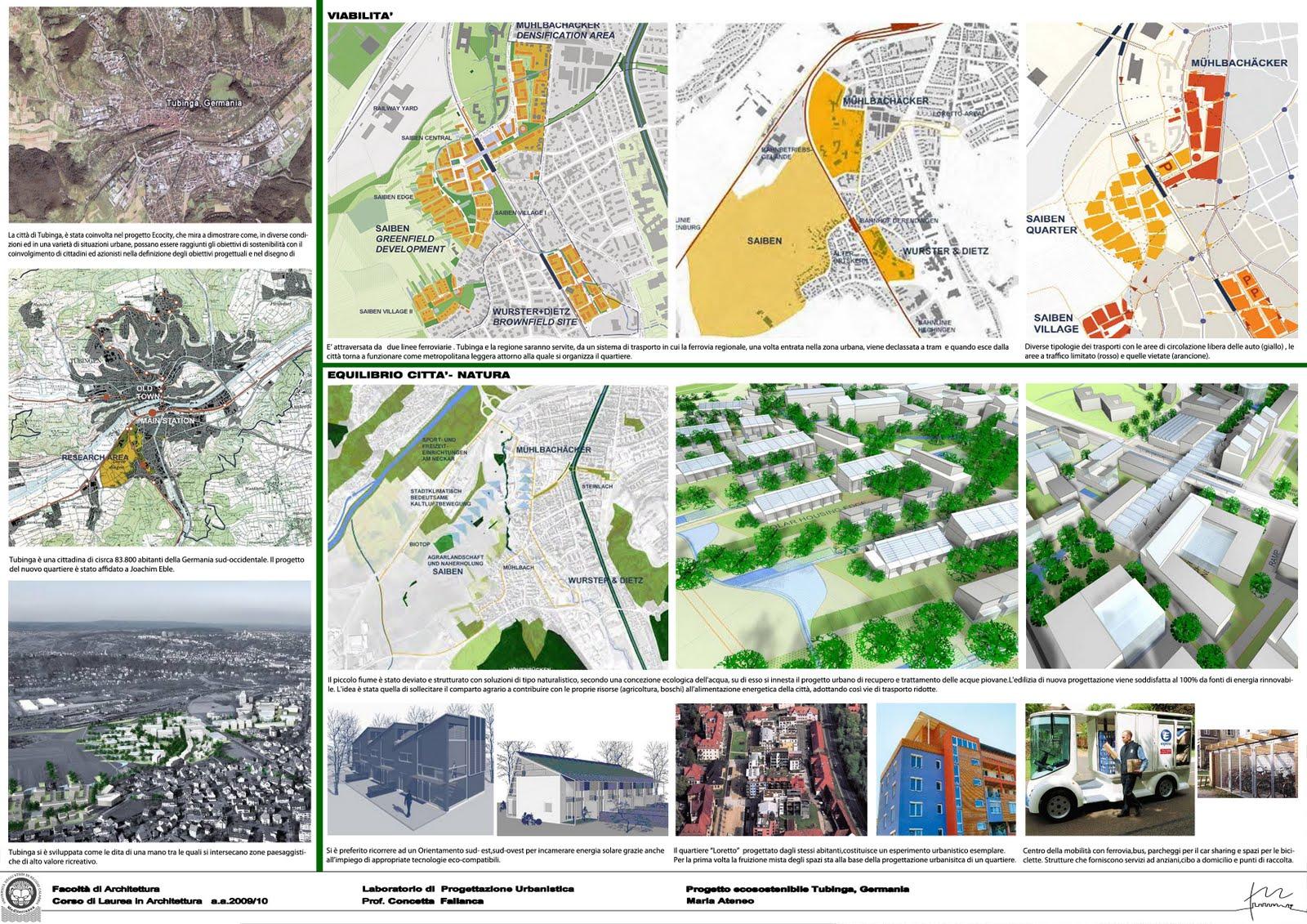 Laboratorio di progettazione urbanistica c fallanca for Programma di architettura