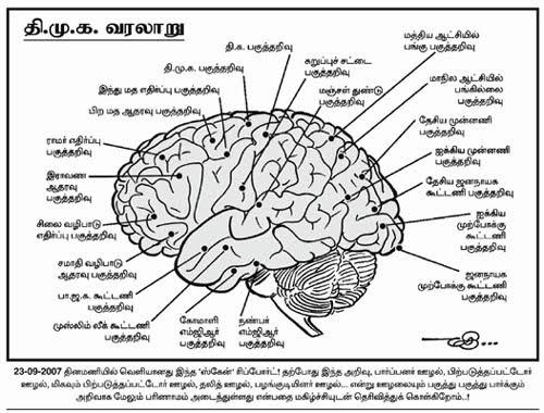 tamil makkal kural: DMK varalaru Mathi dinamani cartoon