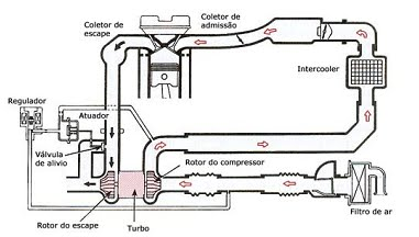 Chevy 700r4 Wiring Diagram Chevy Neutral Safety Switch