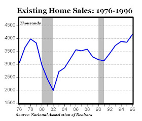 CARPE DIEM: The Real Estate Crash of the 1980s