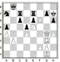 Partida de ajedrez: Iván Salgado - Daniel Alsina (remate final)