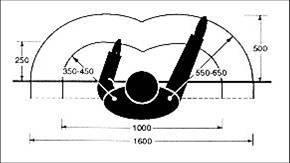 Sillas y oficinas ergonomia antropometria for Antropometria y ergonomia